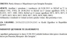 Централната изборна комисија на Албанија не је прифати жалбата на партијата Македонска алијанса за европска интеграција за пребројување на кутиите во повеќе гласачки места во Мала Преспа, Голо Брдо и […]